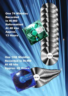 Minidisc compression Hi Format