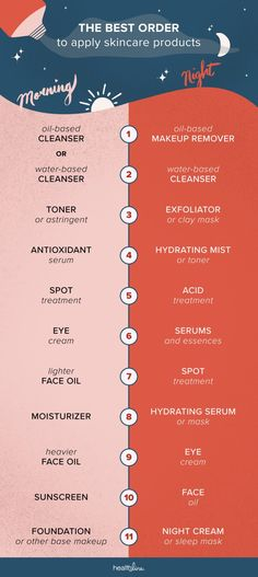 Order of Skin Care: 11 Steps for Morning, Night, Layering Tips, More care piel grasa How to Apply Your Skin Care Products in the Right Order 10 Step Korean Skin Care, Beauty Skin, Health And Beauty, Beauty Makeup, Face Beauty, Beauty Tips For Skin, Makeup Eyes, Hair Makeup, Skin Care Routine For 20s