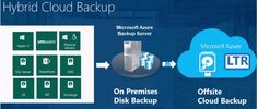 My Early Experience With Azure Backup Server #azure #backup #server,mabs,microsoft #azure #backup #server,azure,backup,dpm,data #protection #manager,backup #vault,azure #backup #vault,online #backup,cloud #backup,cloud,hybrid #cloud,system #center http://england.nef2.com/my-early-experience-with-azure-backup-server-azure-backup-servermabsmicrosoft-azure-backup-serverazurebackupdpmdata-protection-managerbackup-vaultazure-backup-vaultonline-backupc/  # Aidan Finn, IT Pro My Early Experience…