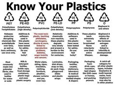 Know your plastics, recycle, and before all - reduce and reuse!
