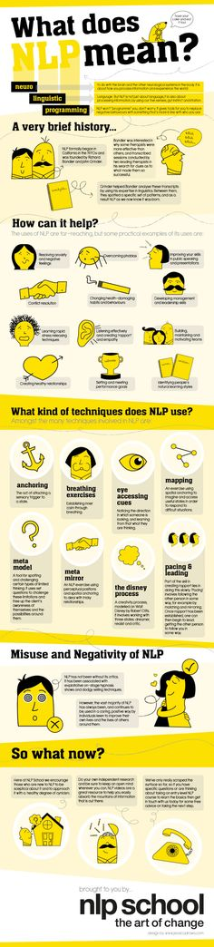 Psychology infographic and charts Visualistan: What Does NLP Mean? Infographic Description What Does Neurolinguisitc Programming Mean? Systemisches Coaching, Coaching Personal, Neurological System, Leadership, Nlp Techniques, Pseudo Science, Self Branding, After Life, Hypnotherapy