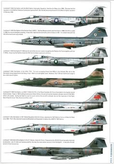 Lockheed F-104 Starfighter in its many different nations use.