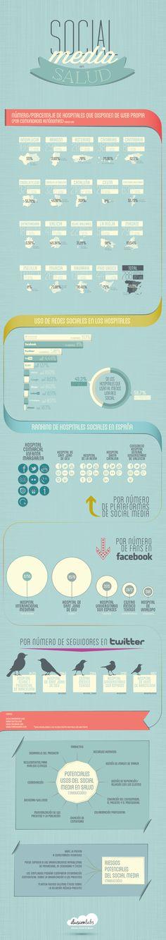 De los centros de atención sanitaria en España que usan al menos una red social, 43% son públicos y 56,7% son privados. #hcsmeuES #hospitales