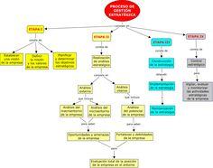 ejemplos de objetivos estrategicos procesos internos - Buscar con Google