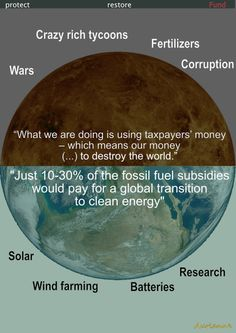 """Fund According to the latest International Monetary Fund (IMF) report on energy subsidies, """"fossil fuels account for 85 percent of all global subsidies,"""" and reducing these subsidies """"would have. Destroyer Of Worlds, Energy Storage, Air Pollution, Renewable Energy, Climate Change, Inspiration, Biblical Inspiration, Motivation"""