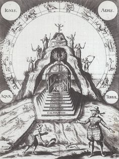 The middle of the alchemical work: Conjunction. The steps ascending up the alchemical mount are calcination, sublimation, solution, putrefaction, distillation, coagulation and then tincture. Steffan Michelspacher, Cabala: Spiegel der Kunst und Natur in Alchymia (Augsburg 1616)
