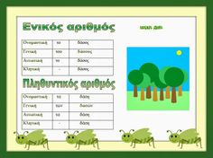 Learn Greek, Greek Alphabet, Greek Language, Second Grade, Grammar, Worksheets, Teacher, Education, Sayings