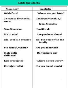 Toto je najlepšia pomoc pri učení jazyka: Tabuľky, s ktorými sa anglicky naučí aj úplný začiatočník! Marry You, Layout Design