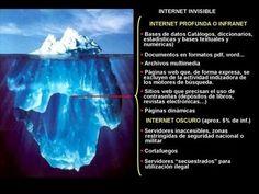 Deep Web, Darknet, Marianas Web y Todo te lo Muestro ! Los Secretos del Internet Desconocido y TOR