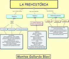 La Prehistoria Prehistoria La Prehistoria Para Niños Prehistoria Primaria