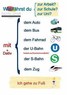 = How do you travel? German Grammar, German Words, German Language Learning, Language Study, Dativ Deutsch, German Resources, Deutsch Language, Germany Language, Spanish Lessons For Kids