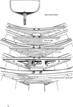 Floor Timbers - Building Wooden Boats - Boat Plans