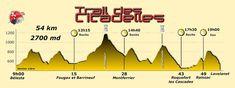 Trail des Citadelles: 54 km