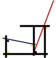 Gerrit Rietveld: Red and Blue Chair, 1917