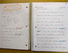 "Grammar Journals ... interesting way to teach/integrate grammar lessons. Left side is the grammar lesson with rules; right side is their attempts at using it in their own way with a writing prompt. Then, you assess them during the week as a ""bellringer""or ""do now"" assignment."
