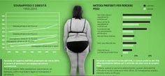 Risultati immagini per come perdere peso in maniera naturale