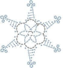 https://www.google.hu/search?q=crochet snowflake