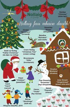Um Nollaig Christmas Quotes, Christmas Time, Irish Celtic, Gaelic Irish, Irish Pride, Christmas In Ireland, Gaelic Words, Irish Culture, Ireland Culture