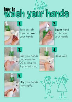 All About Germs & Hand Washing: Free Printable Poster - Personal Hygiene for Kids - Teaching Kids About Germs and Handwashing: Free Printable Handwashing Poster Hand Washing Song, Hand Washing Poster, Proper Hand Washing, Hygiene Lessons, Health Lessons, Health Activities, Preschool Activities, Vocational Activities, Preschool Homework