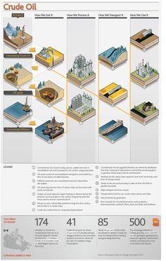 Canadian centre for energy by Patrick Breton, via Behance