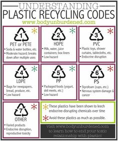 """Which plastics are safest? Love the """"traffic light"""" way of understanding plastic recycling codes and their implications on our health. Plastik Recycling, Recycling Information, Recycling Facts, Recycling Programs, Reduce Reuse Recycle, How To Recycle, Repurpose, Plastic Waste, Green Life"""