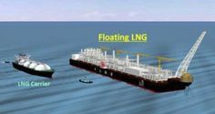 Indonesia gives environmental permit for Abadi FLNG