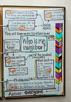 """""""Me, With My Head in the Clouds - my page from doing Scripture Snippets from Paula Parkison's class at HKC."""" previous pinner said Bible Study Notebook, Bible Study Journal, Scripture Study, Bible Art, Art Journaling, Bible Verses Quotes, Bible Scriptures, Bibel Journal, Bible Mapping"""