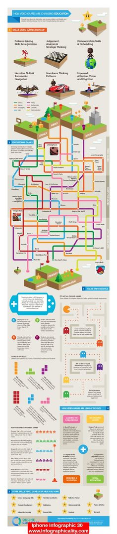 How Video Games Are Changing Education #Infographic #infografía