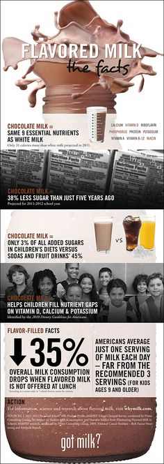 This is a nifty picture about the facts of flavoured milk - I can think of one person who will like this @MacAlfie