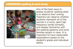 Assess their writing!  Instead of tedious and time consuming spelling tests, the Balanced Literacy Diet reminds educators to assess student writing in order to assess their spelling. This is an easy way for teachers to see how students are spelling, and what aspects of spelling they understand and need to improve on! Great ideas here from BLD!