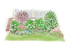 Porch border #garden plan.