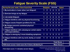 http://img.medscape.com/slide/migrated/editorial/cmecircle/2004/3018/images/lieberman_intro/slide013.gif I'm currently at 5.33 = severe fatigue :(