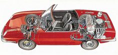 cutaway illustration of the Fiat 850 Spider