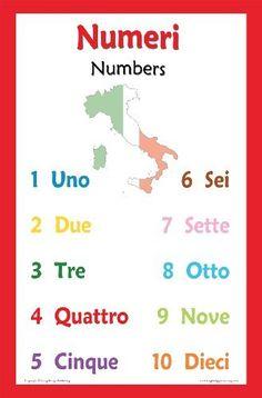 Free printable: Telling Time in Italian, Clock Activity ...  Italian Language Chart