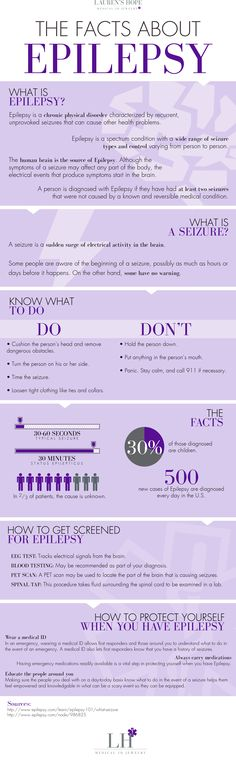 Learn and spread awareness about Epilepsy with our handy infographic! #printable #infographic #epilepsy #awareness