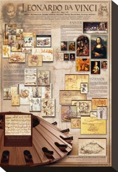 Leonardo da Vinci - like layout, good diea for presentation