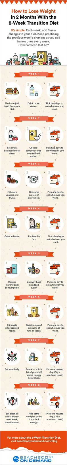 Try this transition diet to ease into your weight loss goals by making small changes each week. weight loss tips // healthy eating // get fit // meal prep // diet tips // lose weight fast // Beachbody (Fitness Routine Healthy Habits) Lose Weight Quick, Diet Plans To Lose Weight, Losing Weight Tips, Weight Loss Goals, Weight Gain, Loose Weight, Lose Fat, Easy Weight Loss Tips, Reduce Weight