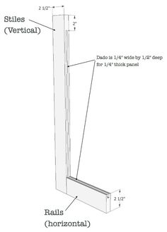 I share a lot of plans that involve building cabinet doors and don't want to have to draw out this detail every single time so here's a detailed tutorial to show how to cut a dado into your door ma...