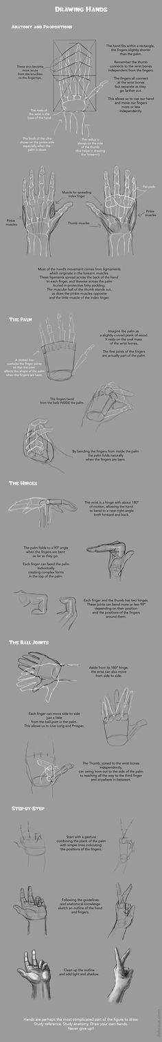 Drawing Hands Tutorial by banjodi on DeviantArt