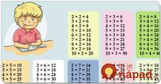 Help your child to easily learn the multiplication tables - Tips and Tricks - Tips and Crafts Teaching Multiplication, Math Fractions, Multiplication Tables, Multiplication Strategies, Math Math, Math Games, Framed Words, Math Graphic Organizers, Third Grade Math