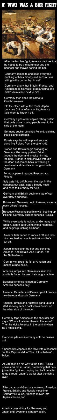 If World War 2 Was A Bar Fight