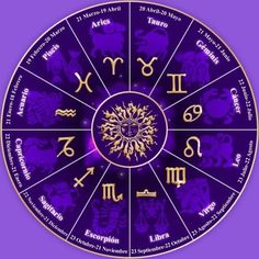 Date Of Birth Astrology 2013 - Love Astrology Match, Love Horoscope Compatibility, Love Forecast by date of birth free. Love transit horoscope. Astrological transits are one of the most frequently used methods in astrology to forecast or foretell the future. READ MORE - http://www.astrology-prediction.net/date-of-birth-astrology-2013/