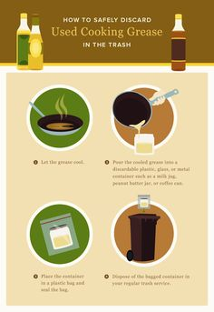 how to discard grease Water Waste, Metal Containers, Home Chef, Green Life, Cooking Oil, Milk Jug, Save The Planet, Cleaning Solutions, Grease