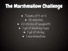 Con esos materiales, deben construir una estructura  lo más alta posible, poniendo el marshmellow en la cima. Cuando se acabe el tiempo, el equipo no puede sostener la estructura, esta debe mantenerse sola. Se miden todas y la más alta es la que gana.