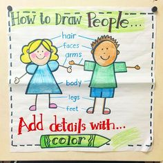 One more anchor chart... One we do near the beginning of the year. I'm not trying to squash their creativity and stress there are MANY ways you can draw people. Just trying to get them to stop making people look like (as my kids say)