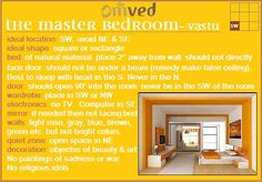 vastu master bedroom directions for sleeping according to vastu shastra when 13720