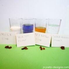 jojoebi designs: Dancing Raisins Experiment