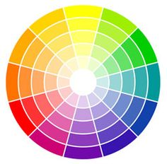 The Color Wheel Best Eyeshadow Color Color Theory