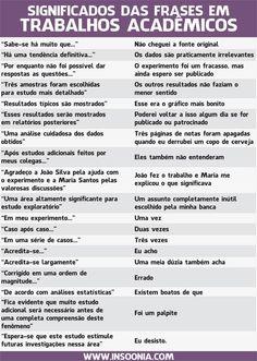Frases que não dizem nada © Revisão de teses e dissertações
