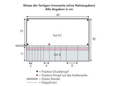 DIY-Anleitung: Nadelrolle nähen via DaWanda.com